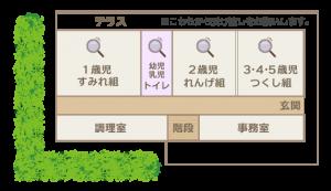 フロアマップ1F
